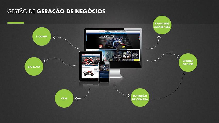 02_info_geracao
