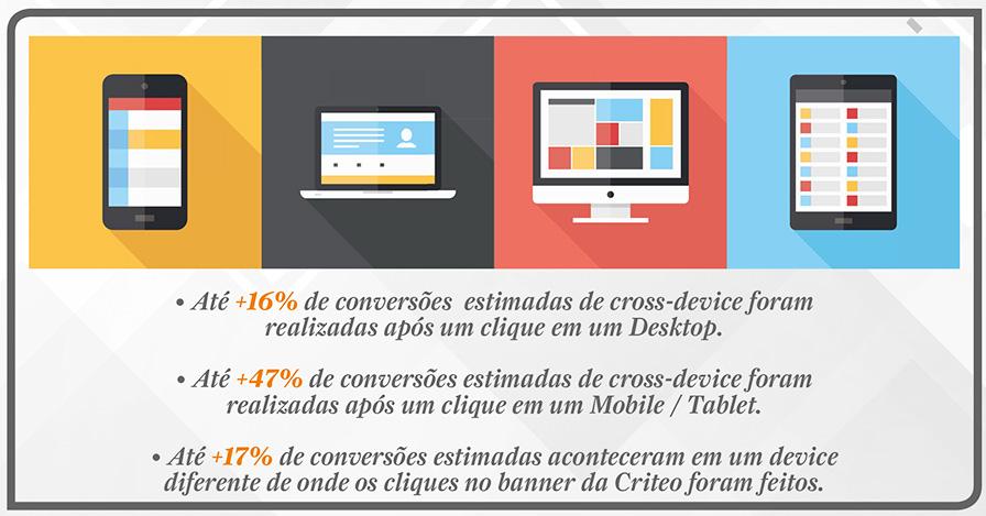 dados_criteo
