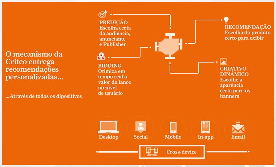 dados_criteo2