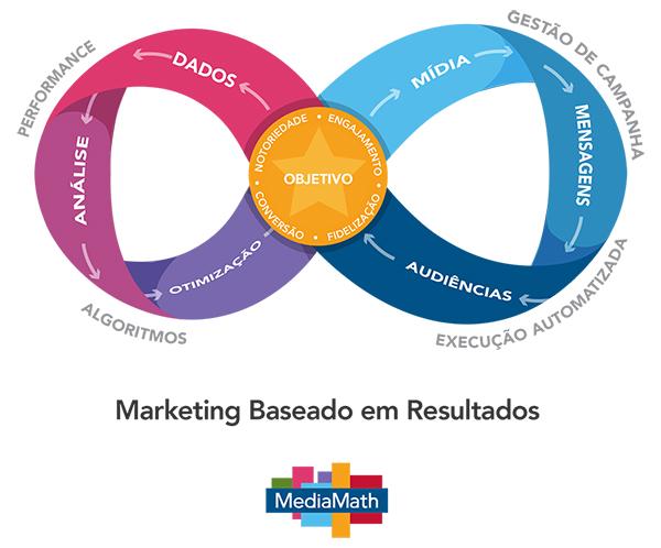 goal-based-marketing_POR