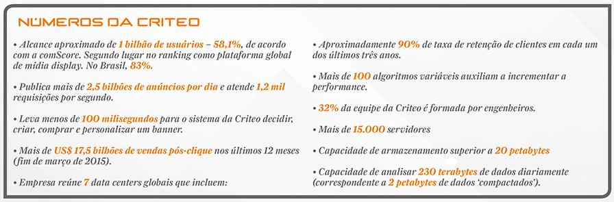 numeros_criteo